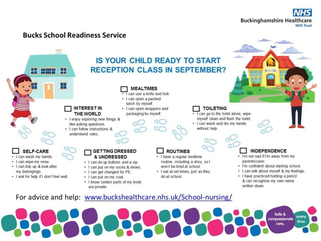 School readiness milestones poster