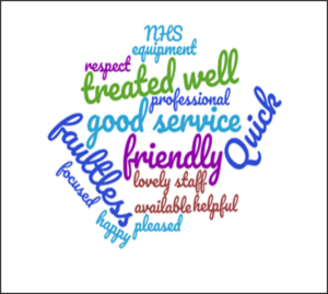 Word cloud showing positive feedback for UCR
